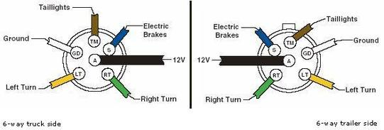 The Same Colored Wires Should Be Plugged Into Each Other on wiring diagram for a 7 pin trailer hitch